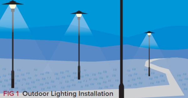 Automatic disconnection of supply for outdoor lighting for Landscape lighting supply