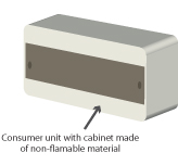 Surprising New Non Combustible Enclosure Requirement For Consumer Wiring 101 Ariotwise Assnl