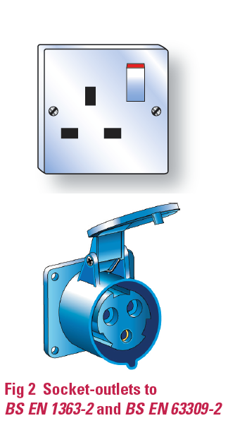 the installation of an electric vehicle charging point Electric Golf Cart Wiring Diagram each socket outlet should supply only one vehicle and must be installed in a fixed socket outlet box or a distribution board, with the lowest part of the
