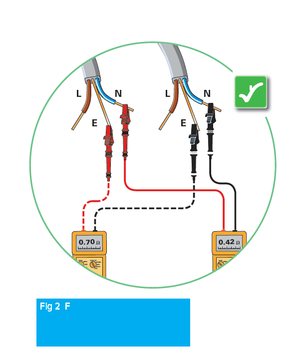 Insulation Resistance Test Ring Final Circuit